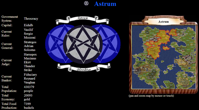 Astrum at its peak.png